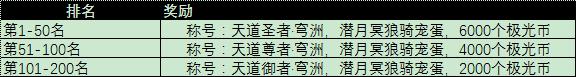 图片: {B030074E-38DF-4E2A-9FE9-E31572343594}.png